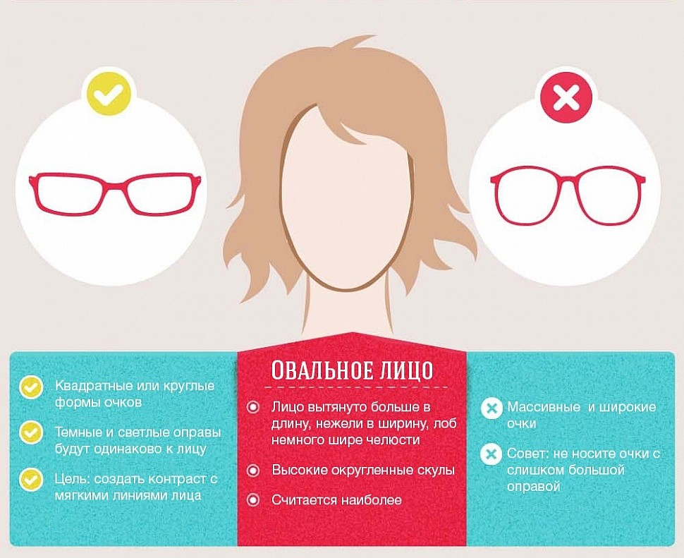 Очки для чтения книг: как правильно выбрать, таблица для самостоятельного подбора окуляров