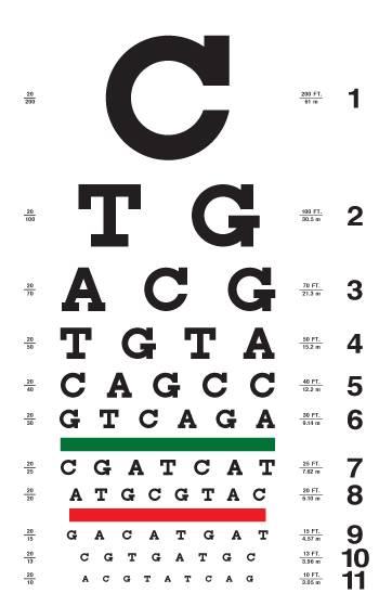 Таблица зрения снеллена для проверки остроты зрения