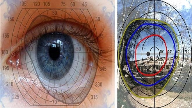 Туннельное зрение: причины, симптомы, методы лечения
