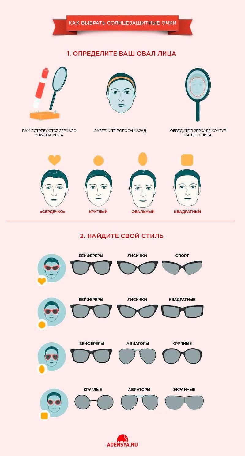 Как подобрать форму оправы очков – выбираем стильный аксессуар