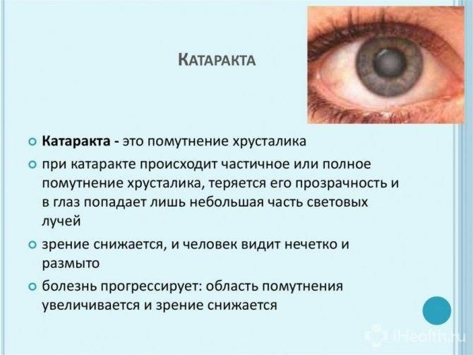 Заболевания глаз у человека - список, симптомы, лечение