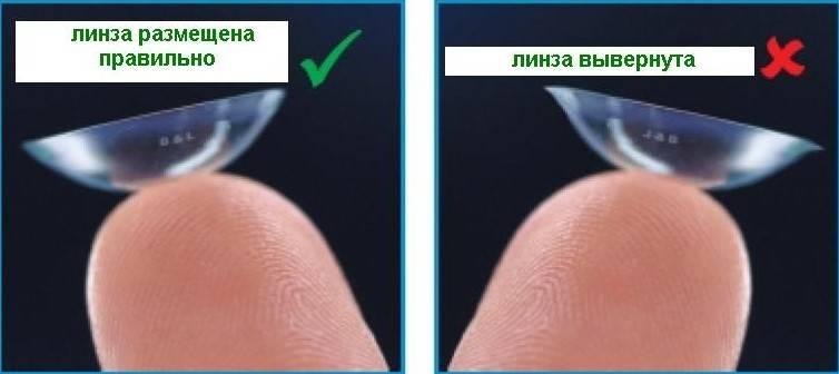 Как правильно надевать линзы в первый раз: пошаговая инструкция и рекомендации