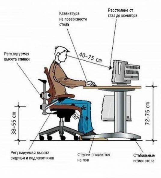 Как выбрать монитор для компьютера   всё о чём вы еще не знали