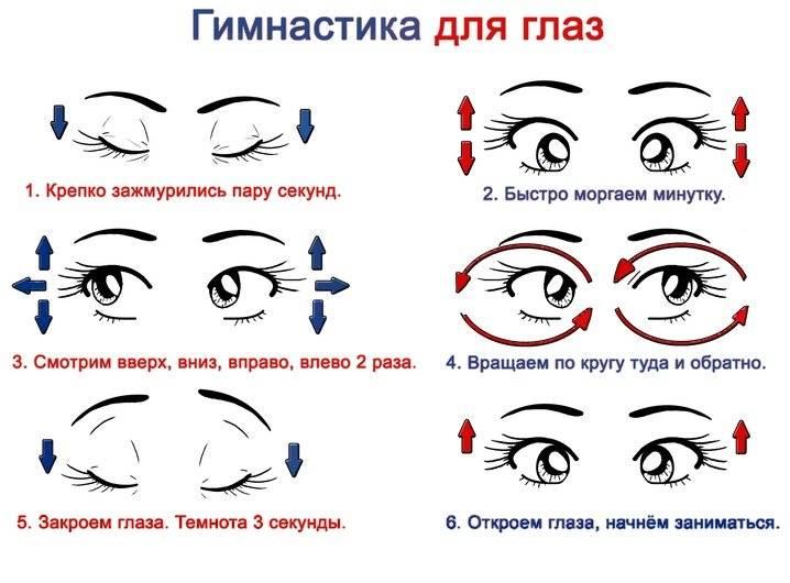 Гимнастика для глаз по норбекову