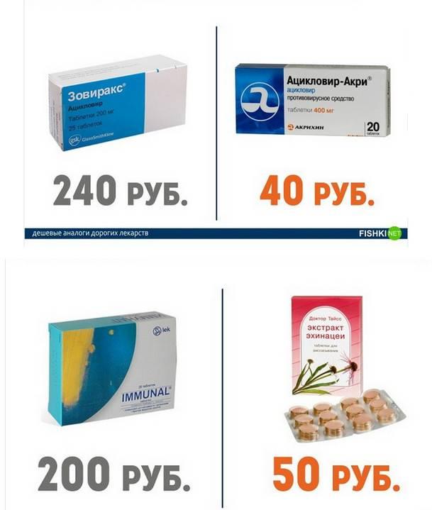 Зовиракс (флаконы) — аналоги список. перечень аналогов и заменителей лекарственного препарата зовиракс.