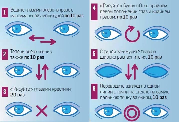 Глаза закатываются вверх у взрослого | катаракта.ру