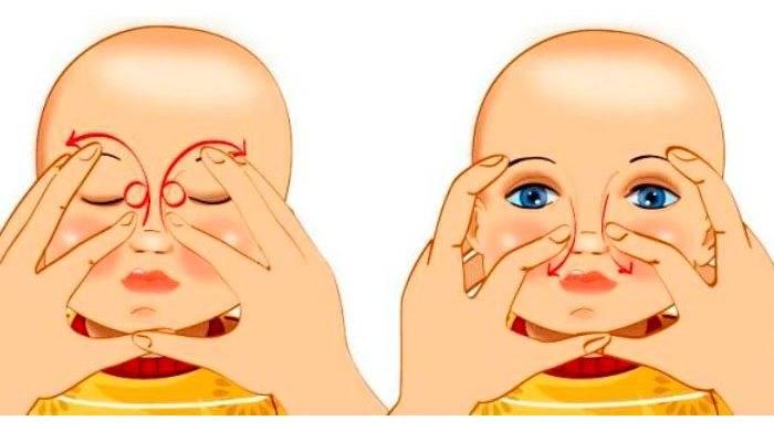 Массаж слезного канала у новорожденных: советы при дакриоцистите