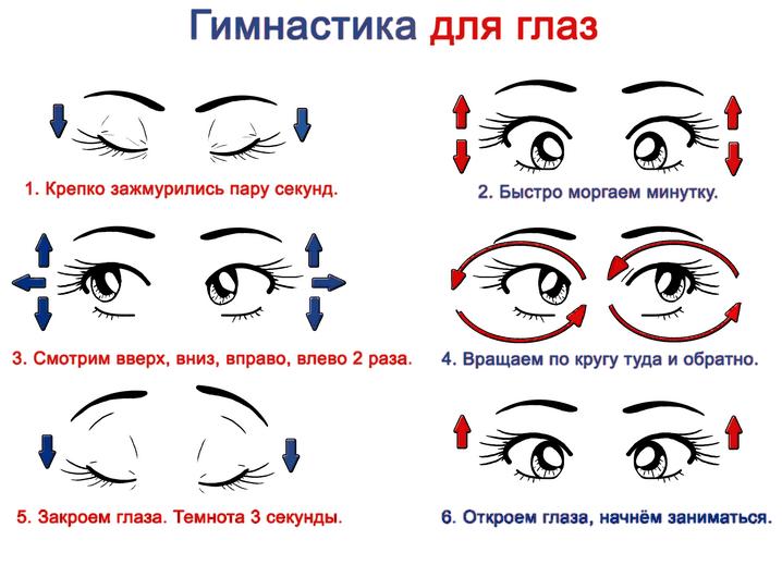 Упражнения для глаз при глаукоме: массаж и гимнастика по бейтсу, норбекову, неумывакину, техника выполнения зарядки
