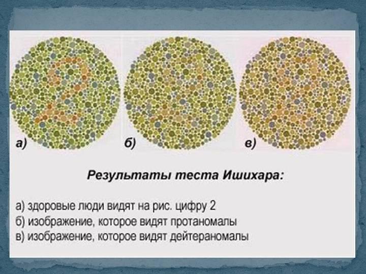 Тест: насколько хорошо развито ваше восприятие? :: инфониак