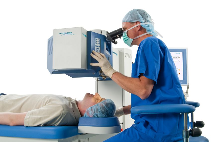 Лазерная коррекция зрения по методу фрк (фоторефракционная кератэктомия)