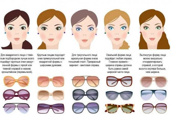 Все о солнцезащитных очках: виды, модели, тренды