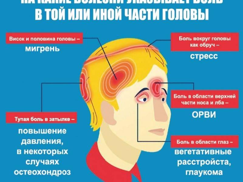 Болит голова от очков: причины, симптомы, лечение - здоровье
