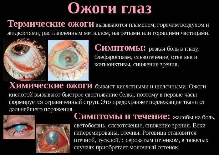 Повреждение роговицы глаза: лечение и последствия травмы