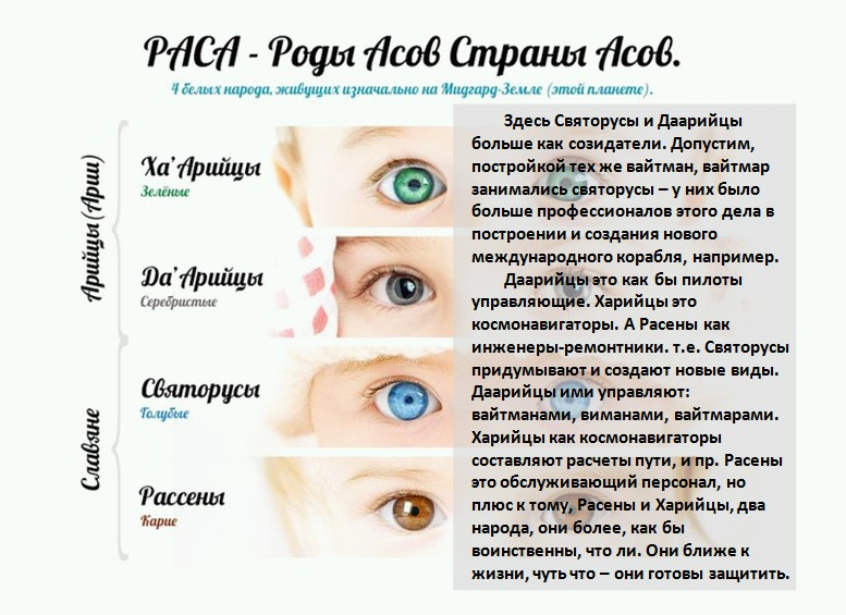 Пронзительная красота голубого цвета глаз