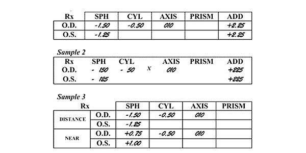 Как трактуются офтальмологические обозначения sph, cyl и ax — офтальмология