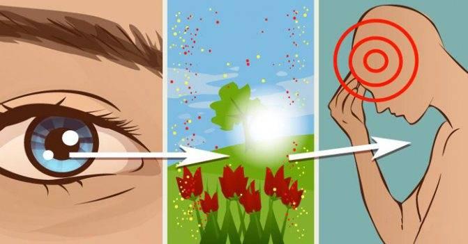 Симптомы и причины возникновения вспышек в глазах