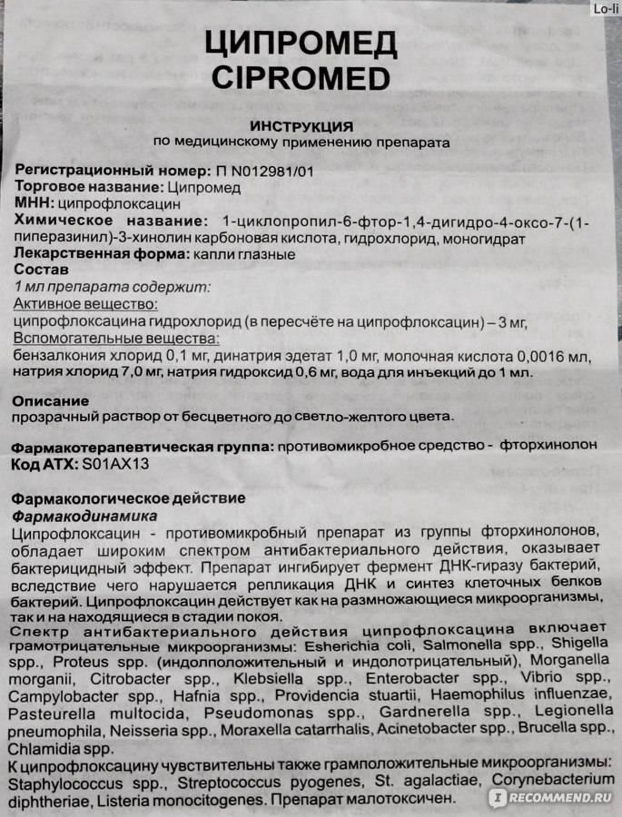 Ципромед - 8 отзывов, инструкция по применению