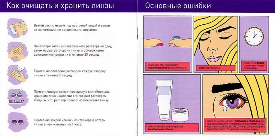Срок годности и использования контактных линз