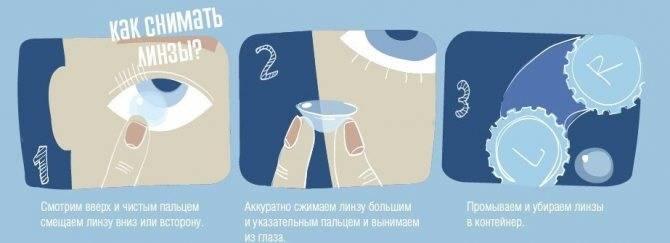 Можно ли спать с линзами днем и носить однодневные несколько дней