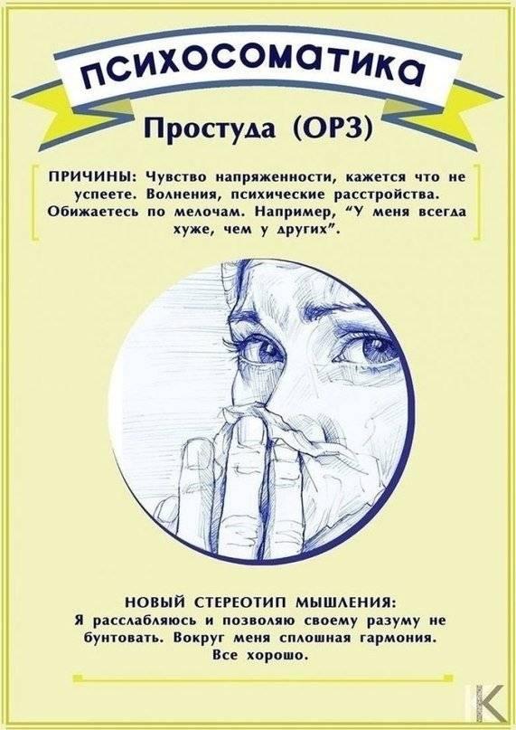 Психосоматика болезней глаз и зрения