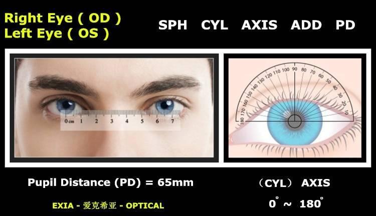 Од ос глаза