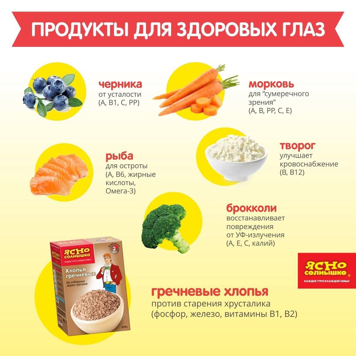 Какие продукты употреблять в пищу, чтобы улучшить зрение?