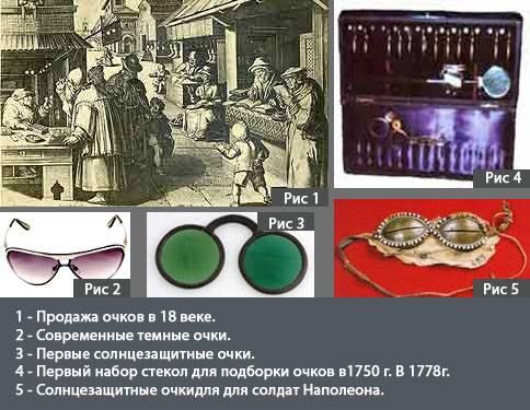 Medweb - очки: история появления и правила выбора