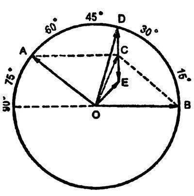 Линзы при астигматизме: особенности и правила подбора