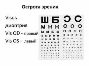 Что значит зрение 1,0
