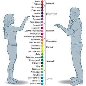 Сколько цветов видит человеческий глаз