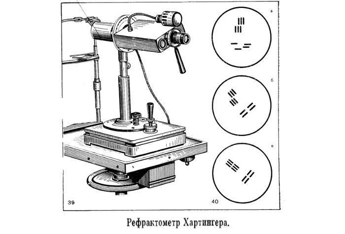 Рефрактометрия и авторефрактометрия: что это такое, сущность и метод анализа