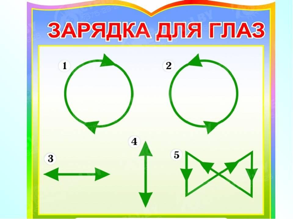 Гимнастика для глаз при близорукости у детей - упражнения для улучшения зрения в картинках и видео, методики по норбекову и жданову