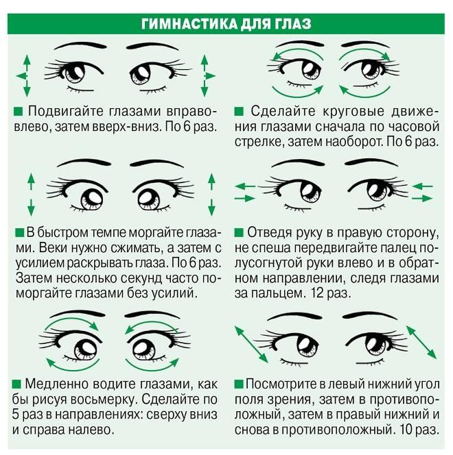 Гимнастика для глаз при астигматизме: упражнение для детей и взрослых