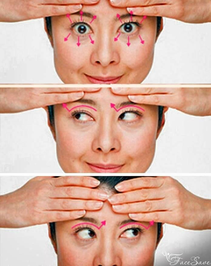 Как делать массаж век при блефарите пальцами и стеклянной палочкой