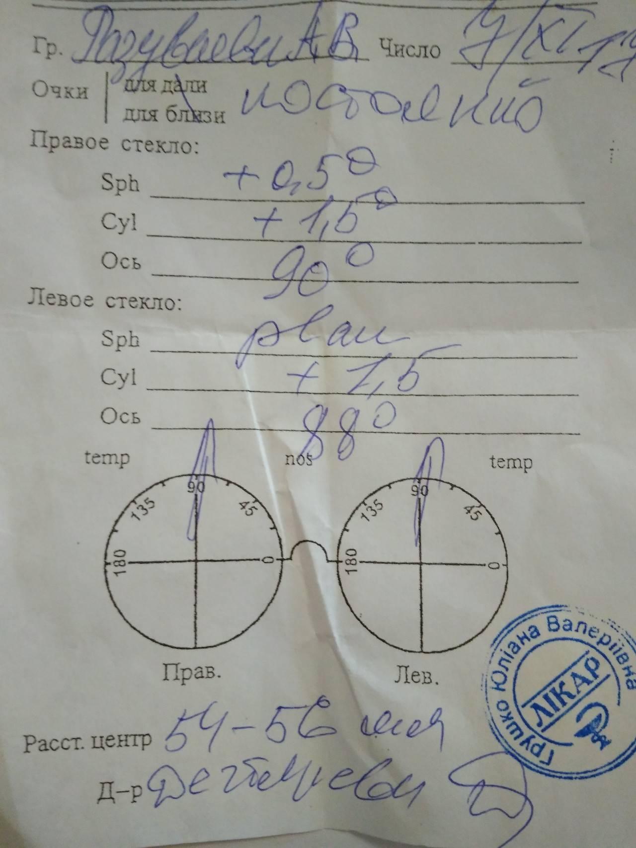 Визометрия: что это такое в офтальмологии, расшифровка показателей, острота зрения глаза, что значит od os