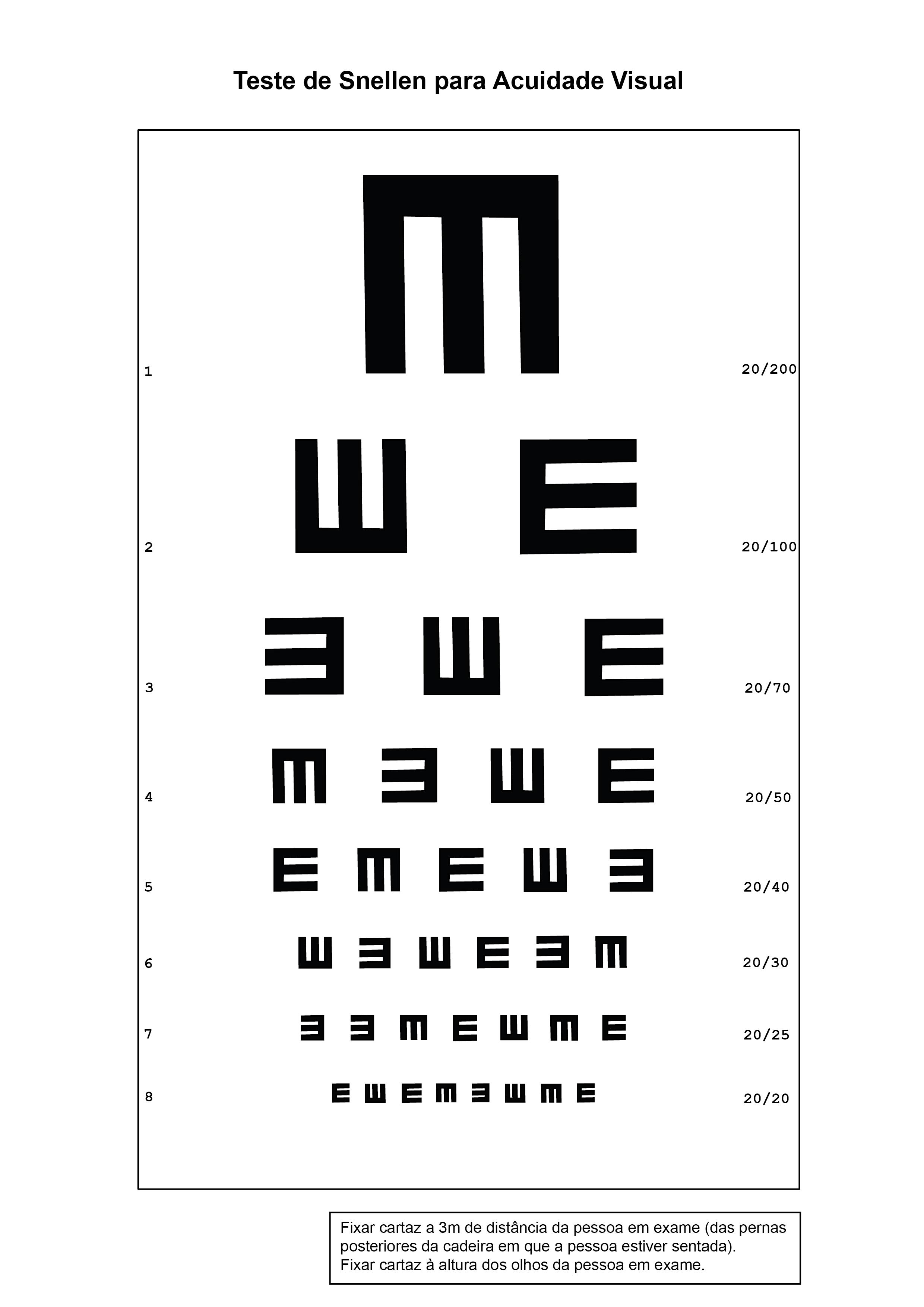 Таблица для проверки зрения — как определит отклонения от нормы