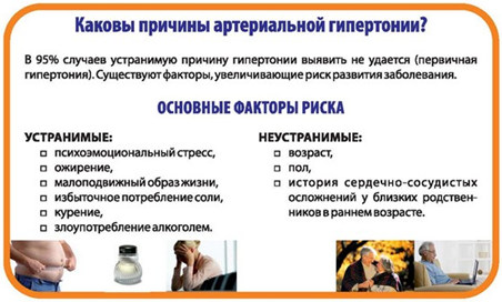 """Офтальмогипертензия глаз - причины, симптомы и эффективные методы лечения. московский офтальмологический центр мгк. - moscoweyes.ru - сайт офтальмологического центра """"мгк-диагностик"""""""