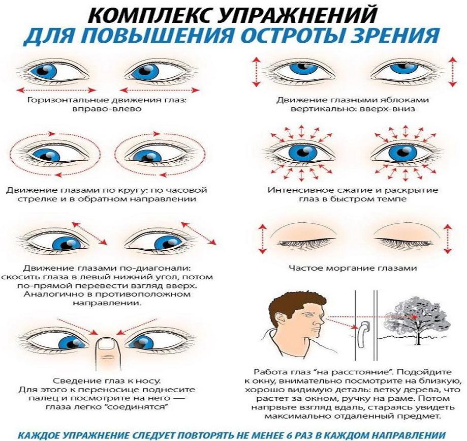 Если болят глаза от компьютера, что делать – практические советы