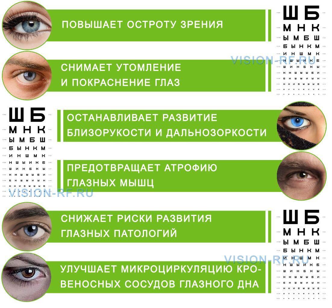 Продукты для улучшения зрения, полезные для глаз oculistic.ru продукты для улучшения зрения, полезные для глаз