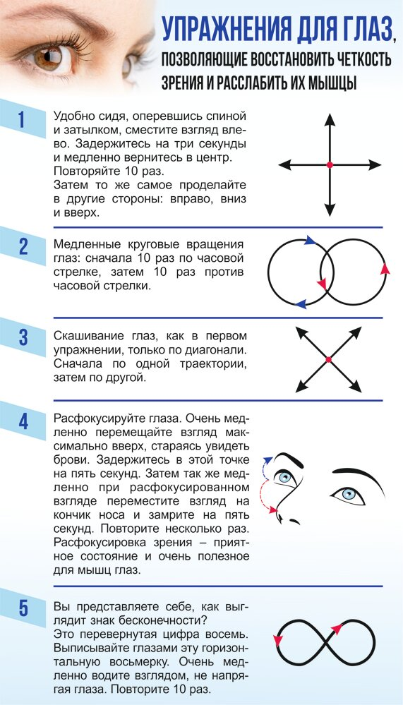 Как улучшить зрение при близорукости: можно ли, глазные капли для глаз улучшающие, в домашних условиях