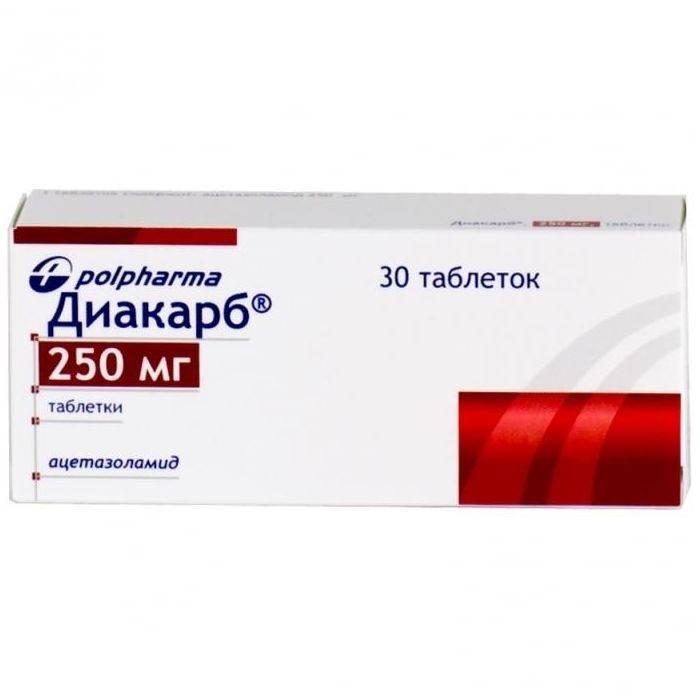 Ацетазоламид :: инструкция,отзывы,аналоги,цена