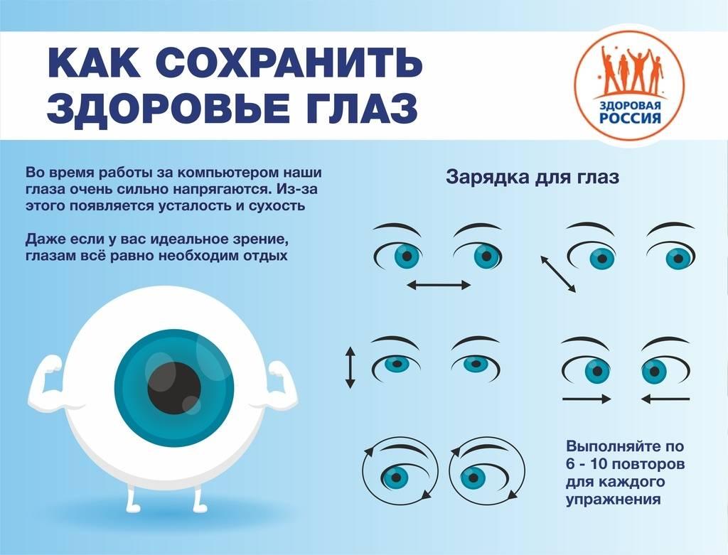 Зарядка для глаз при работе с компьютером с картинками и видео
