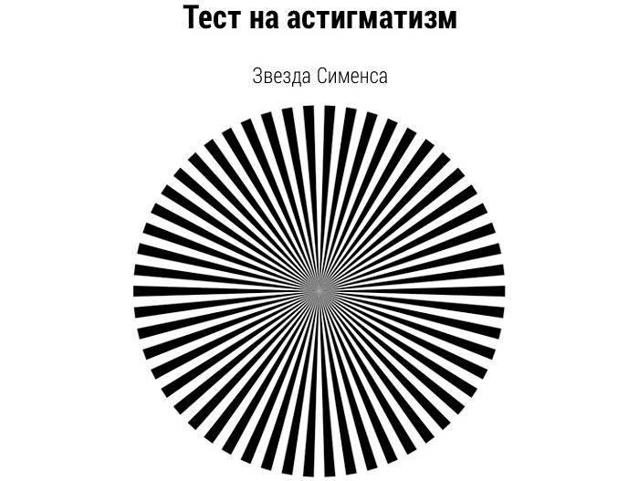 Тест на астигматизм в домашних условиях как проверить - медицинский справочник medana-st.ru