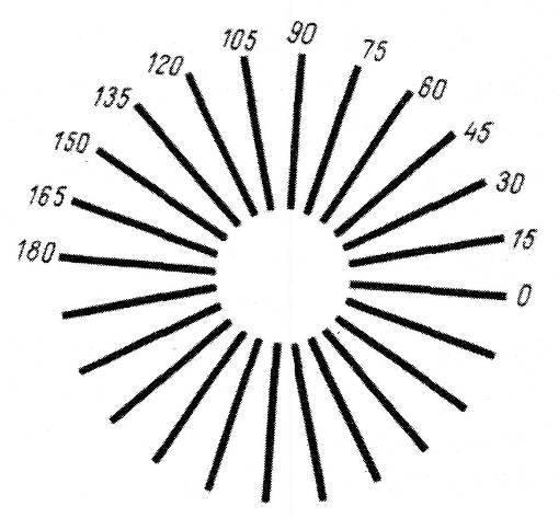 Прежде чем бежать к офтальмологу: простые 5-минутные тесты на астигматизм, доступные каждому