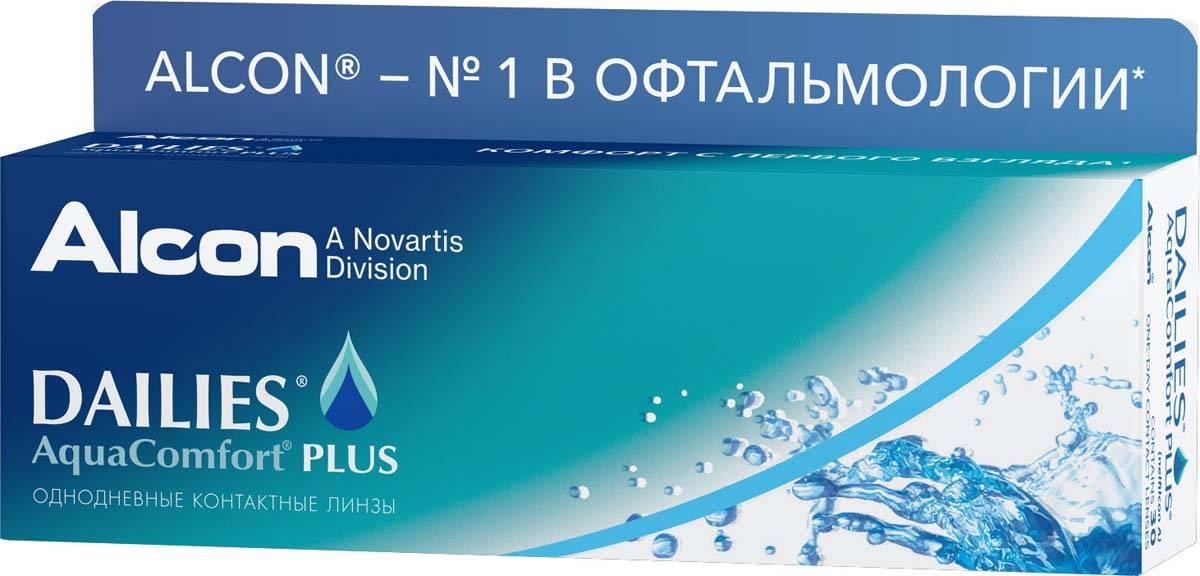 Топ-12 лучших линз для глаз, как выбрать глазные линзы