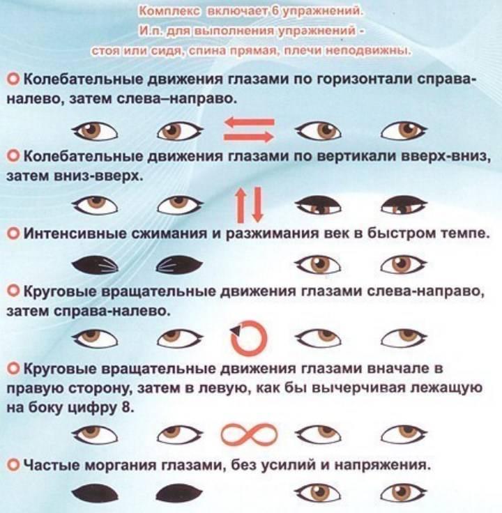 Упражнения для глаз при астигматизме у детей и взрослых