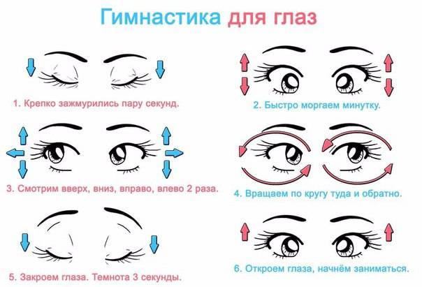 Как снять усталость и сухость глаз? гимнастика и витамины для глаз