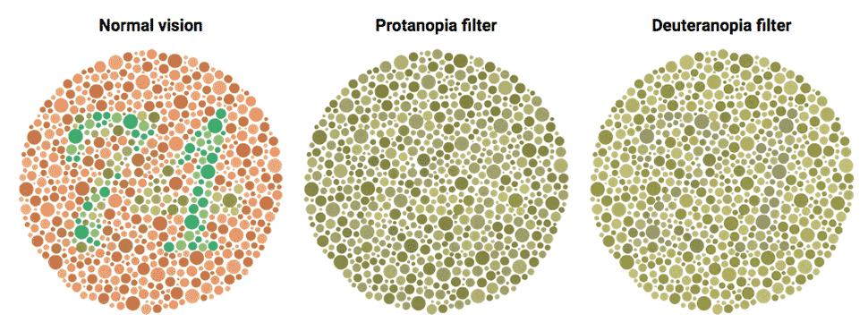 Аномальная трихромазия что такое цветоаномалия виды диагностика - мед портал tvoiamedkarta.ru