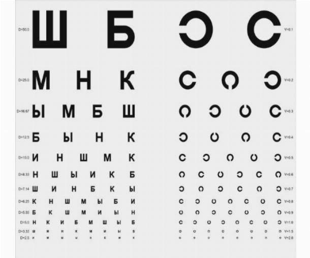 10 способов улучшить ваше зрение без лекарств