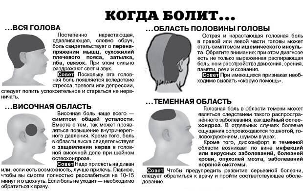 Болит левый глаз и левая сторона головы: причины и методы лечения